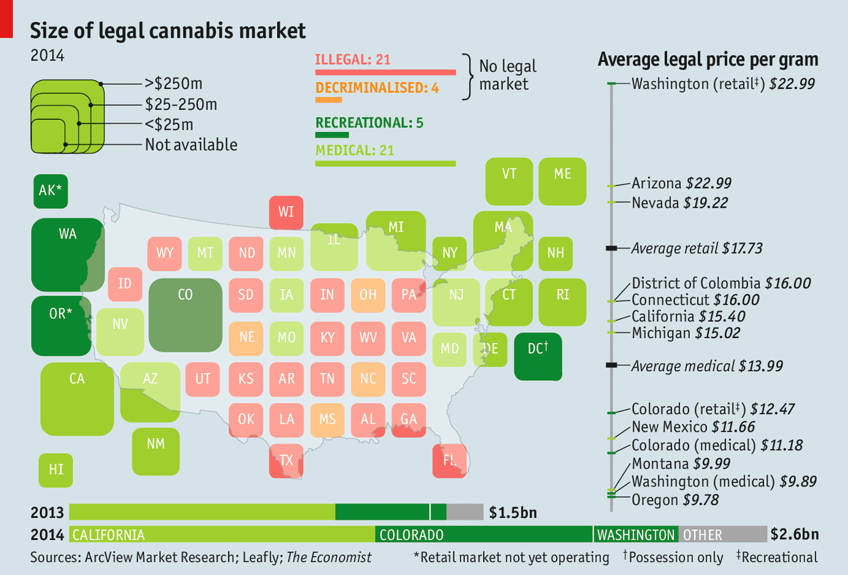 Cannabis Industry Matures