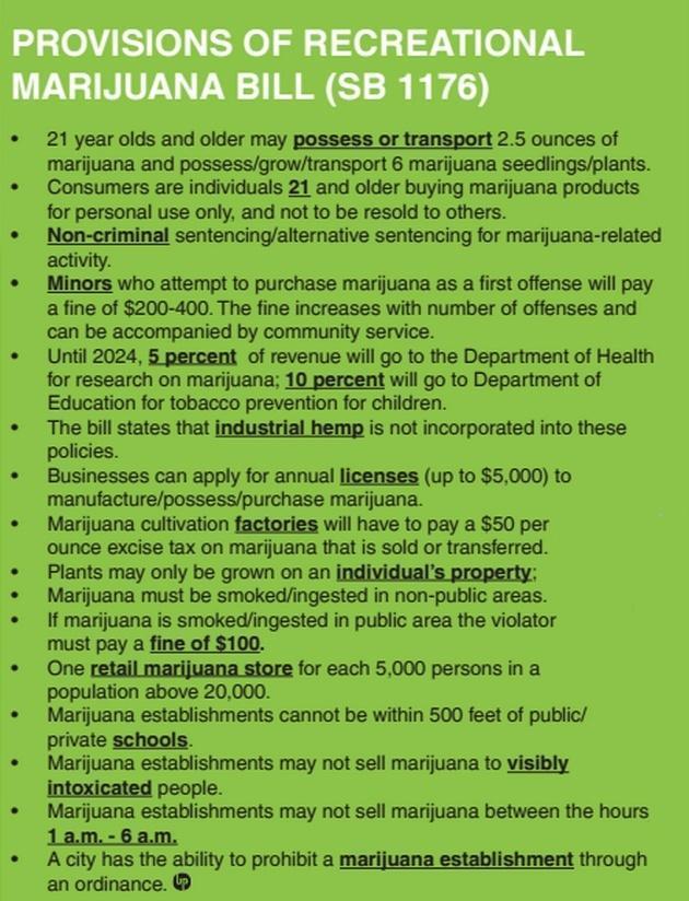 Image of Revised recreational marijuana bill SB 1176