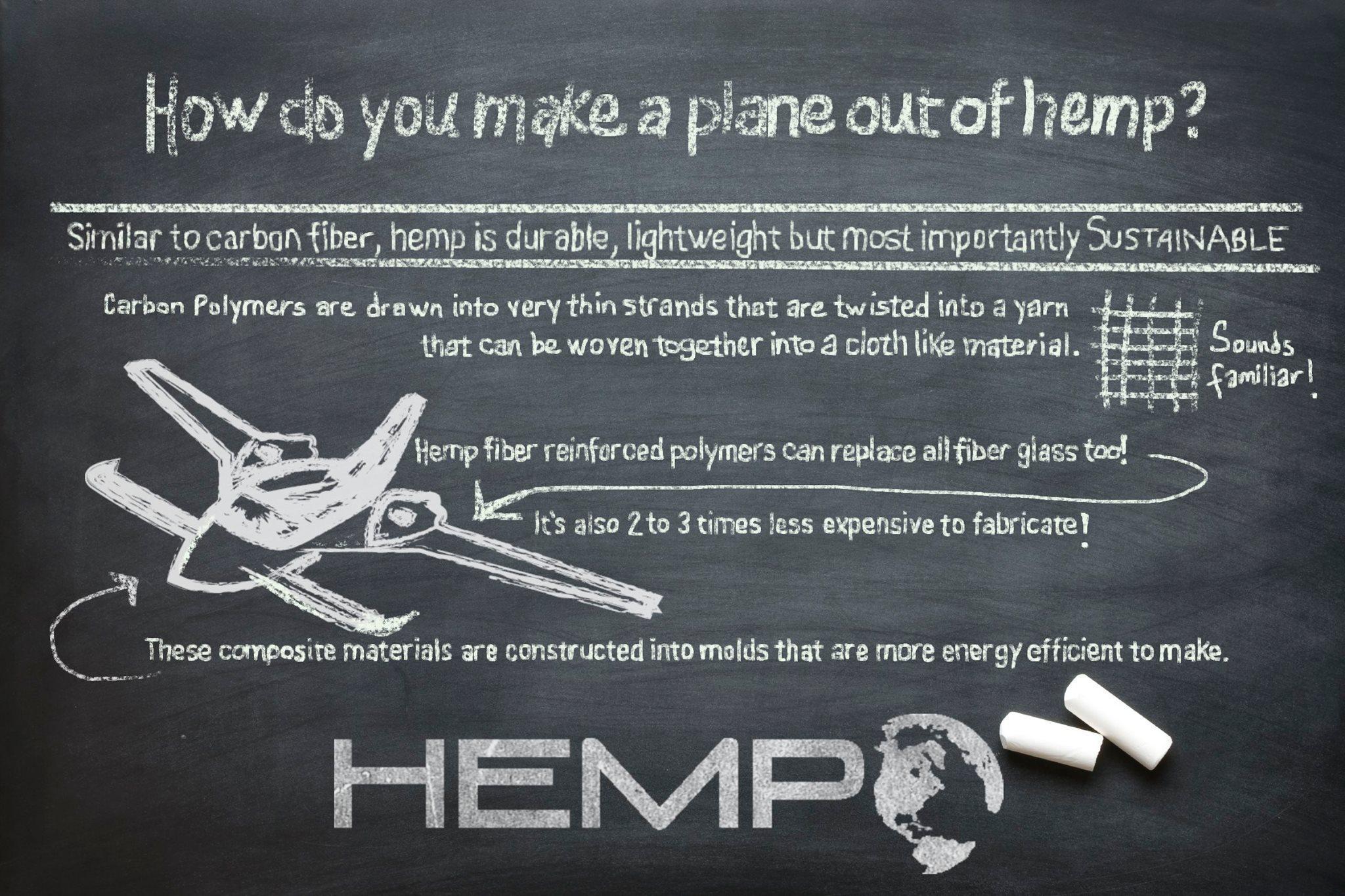 Image of Hemp Air Plane Plans