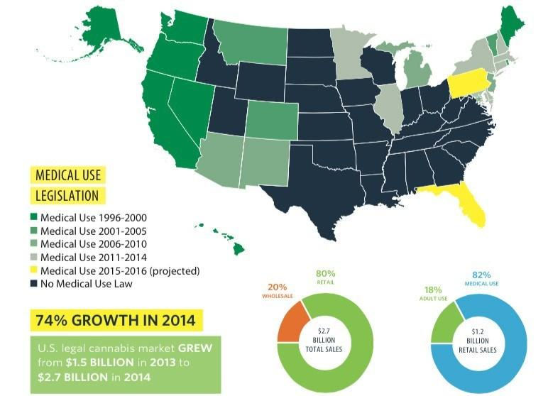 Image of Medical Marijuana Map of US 2014